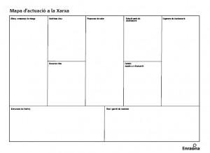 canvas de Business Model generator adaptat per definir plas de comunicació digital.